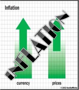 Inflasi Jabar Naik Signifikan